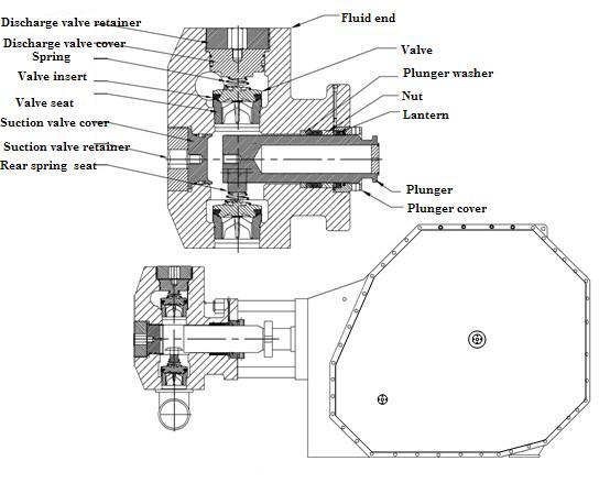 ford 8n transmission fluid imageresizertool com International Truck Electrical Diagrams 4700 International Truck Wiring Diagrams